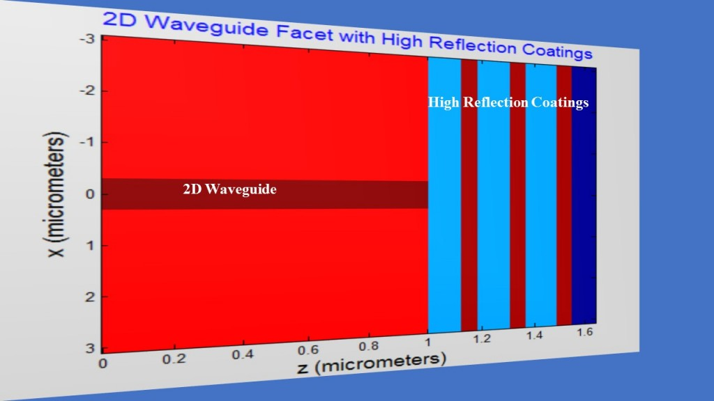 fig1_2d-waveguide-facet-with-high-reflection-coatings