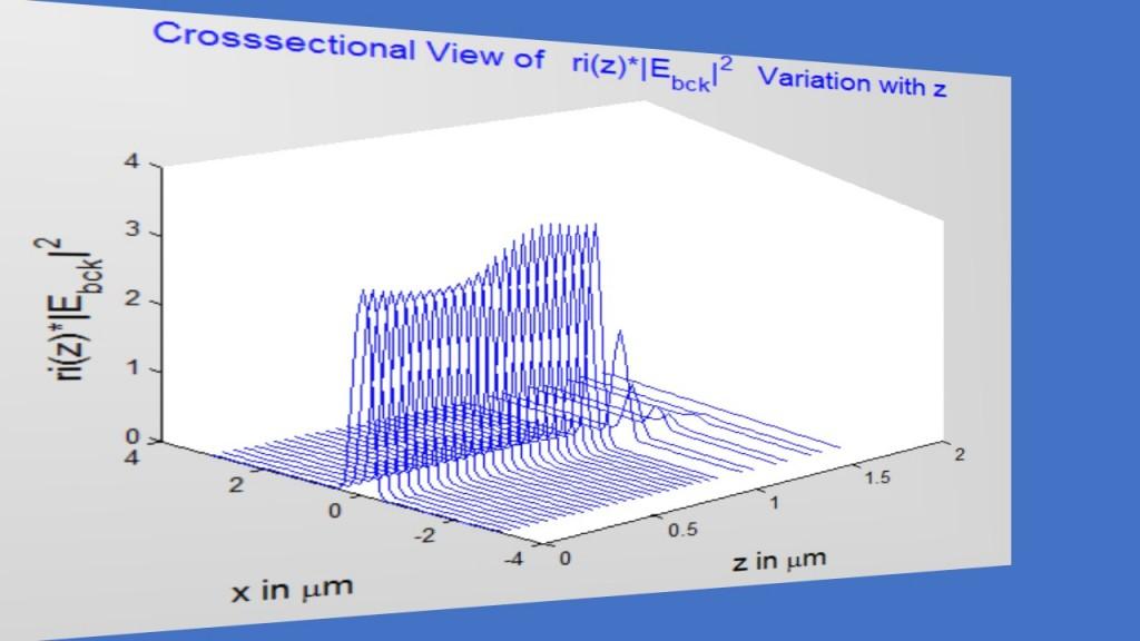 fig5_facet_backward-field-variation-with-z