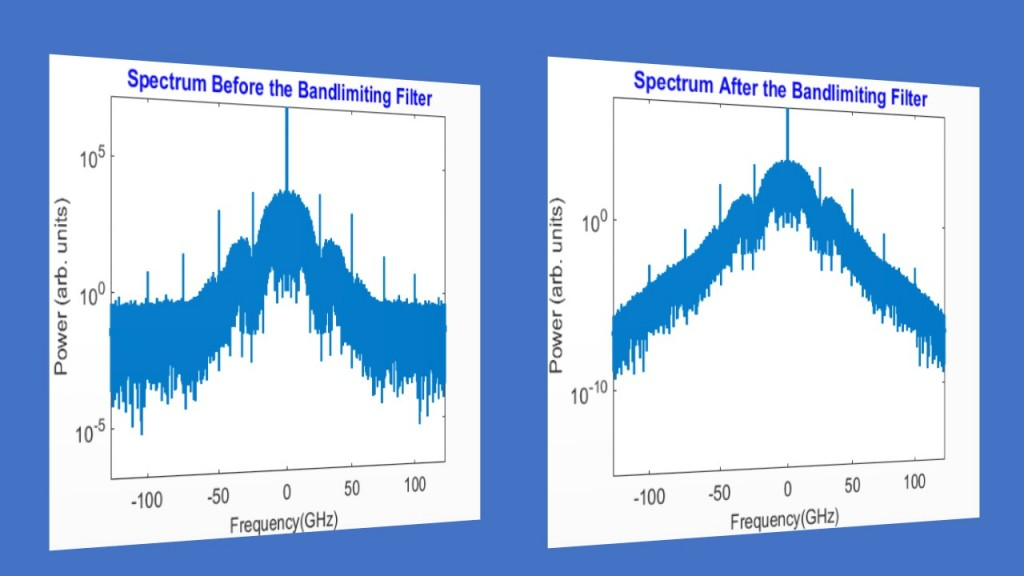 Fig.4_Spectrum BEFORE and After Bandlimiting Filter