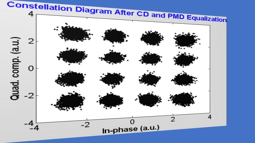 fig-10_fiber-optic-dp-co-ofdm_constellation_seg-4