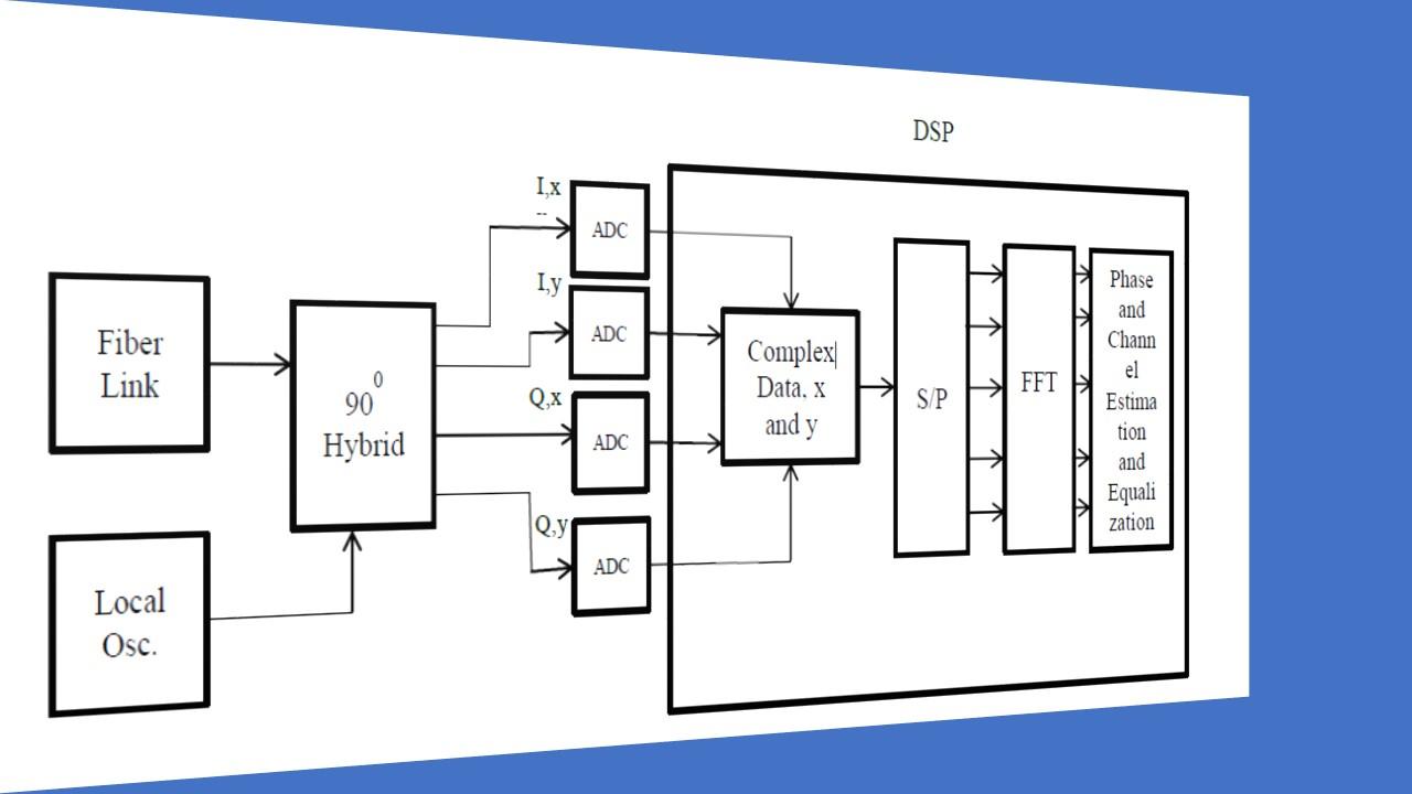 Fiber Optic Communication Block Diagram Electrical Wiring Optics Optical System Readingrat Net Splicing Diagrams Cable Hack