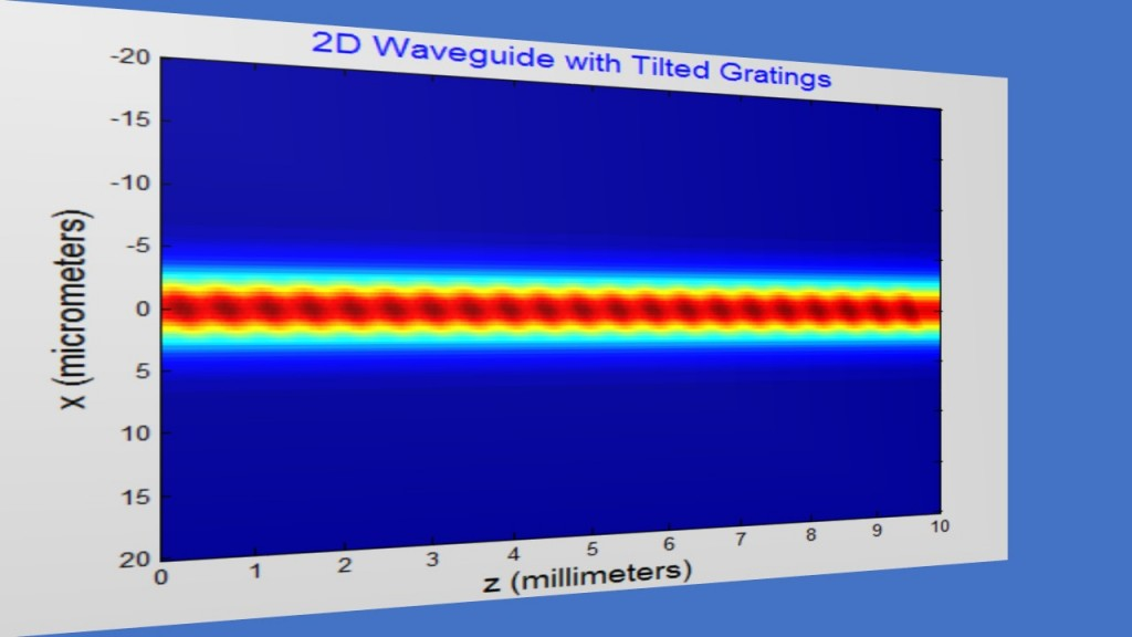 fig1_gratings_2d-waveguide-with-tilted-gratings