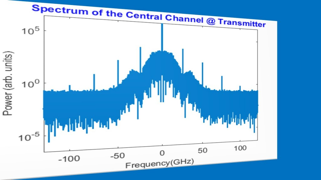 4-spectrum-of-the-central-channel-transmitter