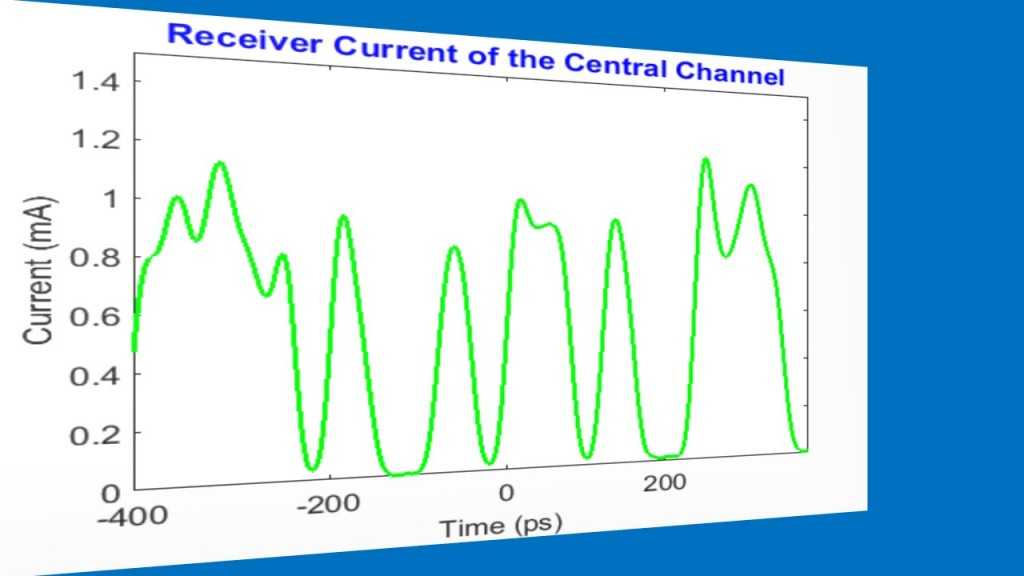 9-receiver-current-of-the-central-channel