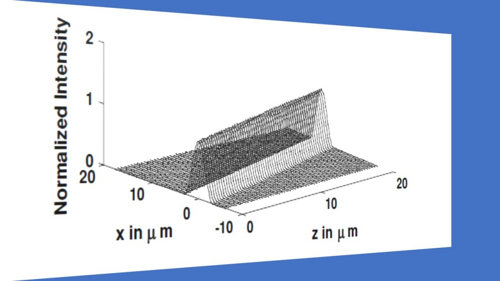 1-propagation-of-the-quasi-te-mode-in-a-strongly-guiding-waveguide