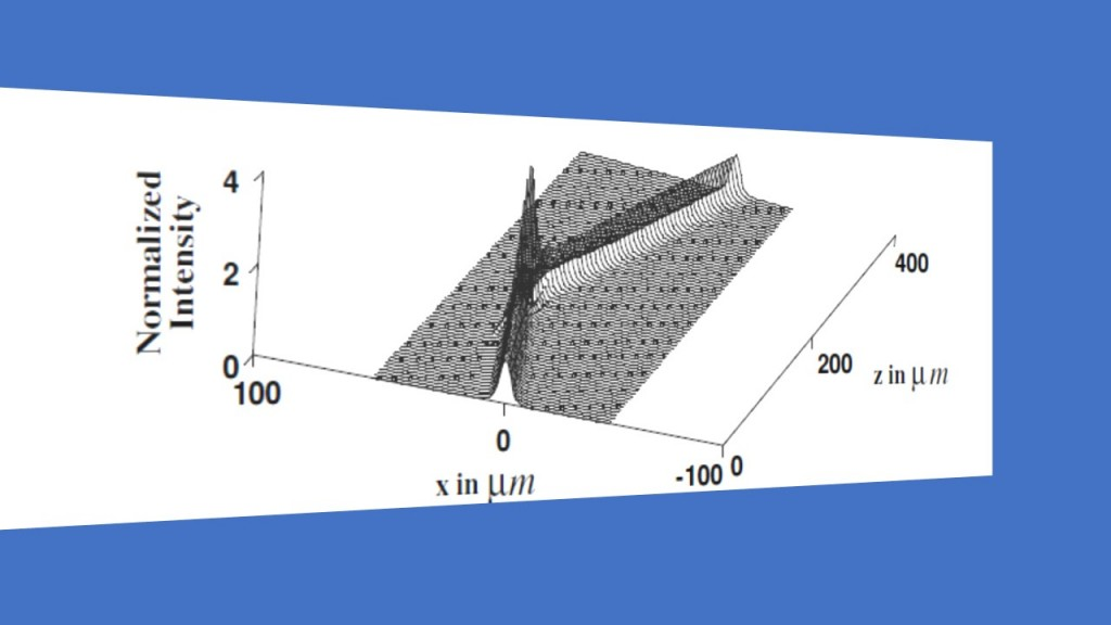 3-total-internal-reflection-occurring-in-a-v-shaped-waveguide-with-an-air-facet